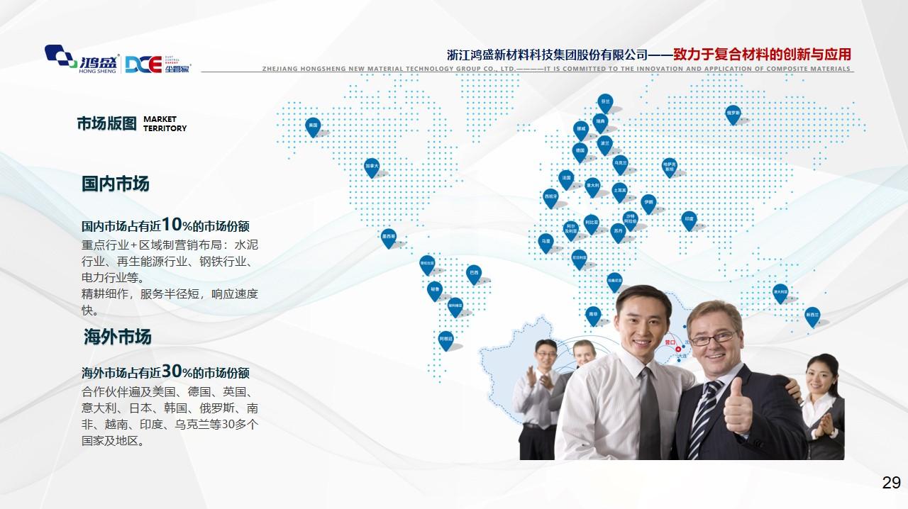 浙江鸿盛新材料科技集团股份有限公司(图4)